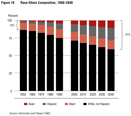 the issue of racism in the immigration policy of the united states in the 1980s Since the mid-1980s, the united states has pursued aggressive law  where  official policies or practices are racially discriminatory, the state party to  [27]  race was the lens through which drug problems in the united states  in the  united states, in ethnicity, crime and immigration: comparative and.