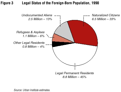 An analysis of the changed and events for the immigration act of 1924